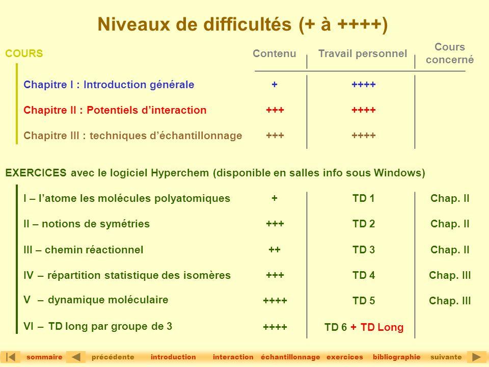 précédentesuivante sommaire interactionintroductionbibliographieéchantillonnageexercices Niveaux de difficultés (+ à ++++) Chapitre I : Introduction g