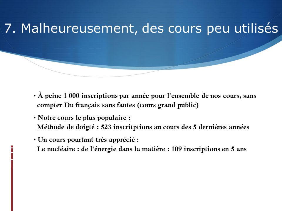7. Malheureusement, des cours peu utilisés À peine 1 000 inscriptions par année pour l'ensemble de nos cours, sans compter Du français sans fautes (co