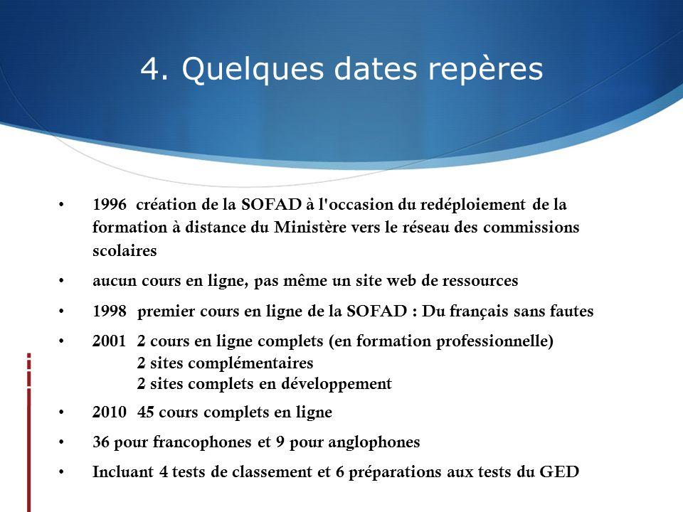 4. Quelques dates repères 1996 création de la SOFAD à l'occasion du redéploiement de la formation à distance du Ministère vers le réseau des commissio