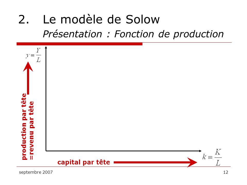 septembre 200712 2.Le modèle de Solow Présentation : Fonction de production capital par tête production par tête =revenu par tête