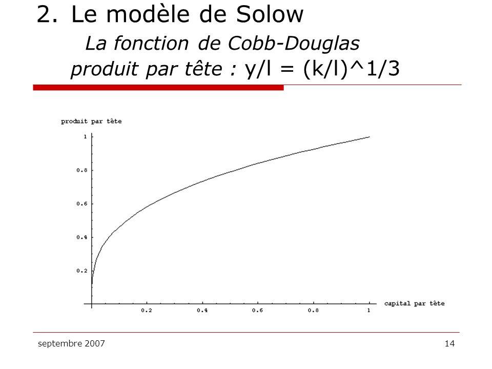 septembre 200714 2.Le modèle de Solow La fonction de Cobb-Douglas produit par tête : y/l = (k/l)^1/3