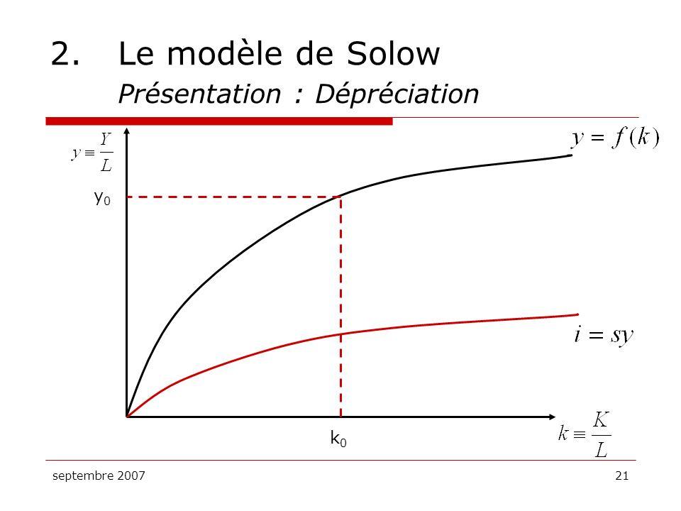septembre 200721 2.Le modèle de Solow Présentation : Dépréciation k0k0 y0y0