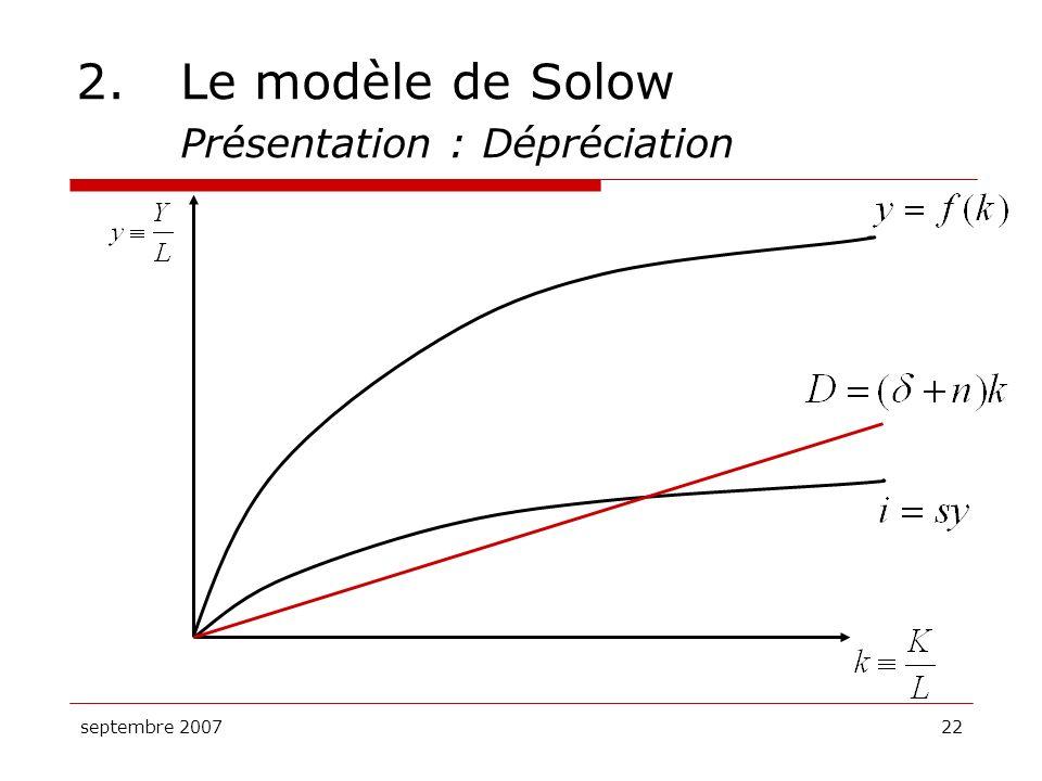 septembre 200722 2.Le modèle de Solow Présentation : Dépréciation