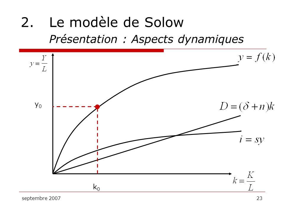 septembre 200723 2.Le modèle de Solow Présentation : Aspects dynamiques k0k0 y0y0