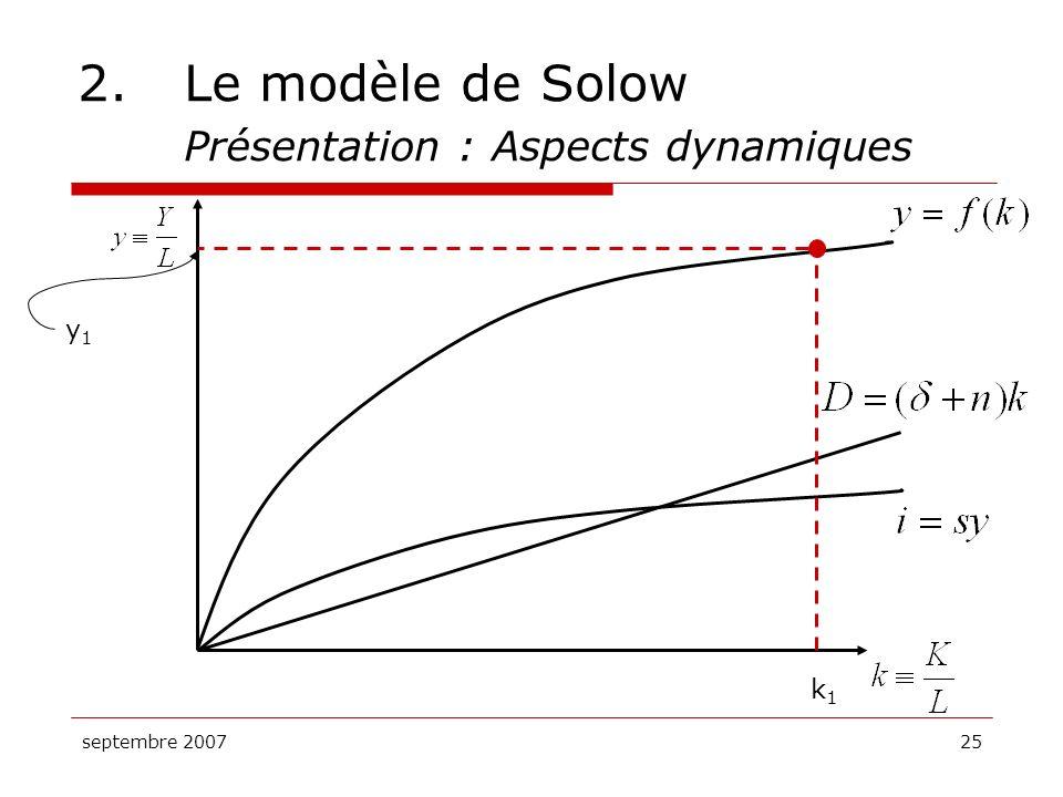 septembre 200725 2.Le modèle de Solow Présentation : Aspects dynamiques k1k1 y1y1