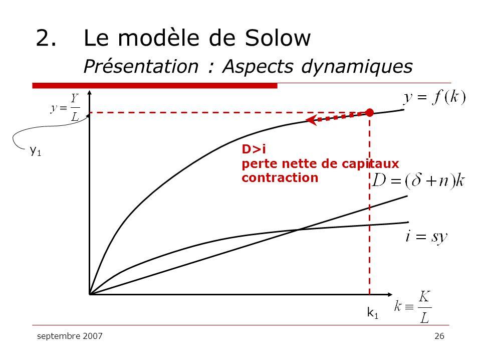 septembre 200726 2.Le modèle de Solow Présentation : Aspects dynamiques k1k1 y1y1 D>i perte nette de capitaux contraction
