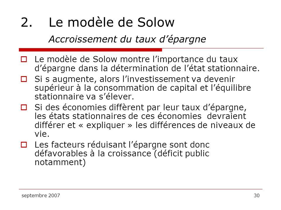septembre 200730 2.Le modèle de Solow Accroissement du taux dépargne Le modèle de Solow montre limportance du taux dépargne dans la détermination de l