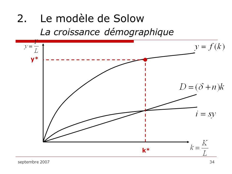 septembre 200734 2.Le modèle de Solow La croissance démographique k* y*