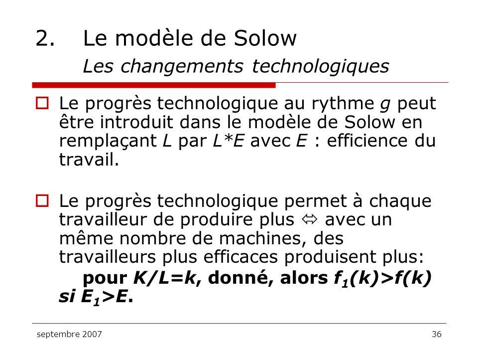 septembre 200736 2.Le modèle de Solow Les changements technologiques Le progrès technologique au rythme g peut être introduit dans le modèle de Solow