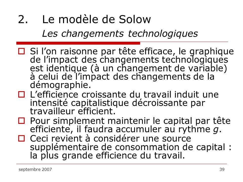 septembre 200739 2.Le modèle de Solow Les changements technologiques Si lon raisonne par tête efficace, le graphique de limpact des changements techno