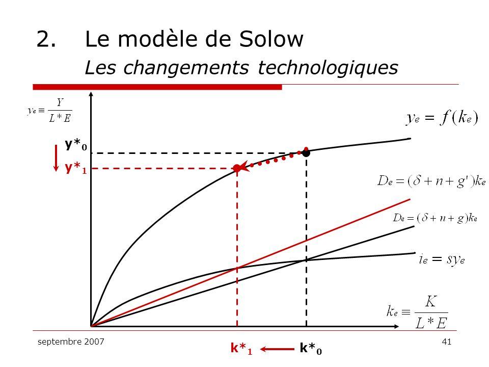 septembre 200741 2.Le modèle de Solow Les changements technologiques k* 0 k* 1 y* 0 y* 1
