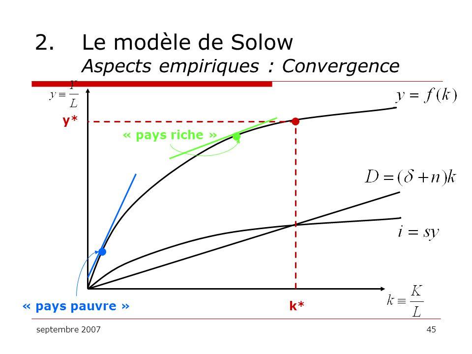 septembre 200745 2.Le modèle de Solow Aspects empiriques : Convergence k* y* « pays riche » « pays pauvre »