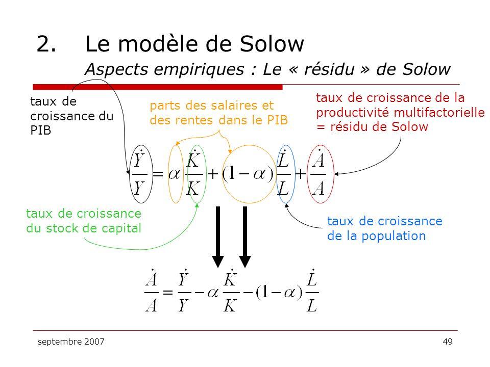 septembre 200749 2.Le modèle de Solow Aspects empiriques : Le « résidu » de Solow taux de croissance du PIB taux de croissance du stock de capital tau
