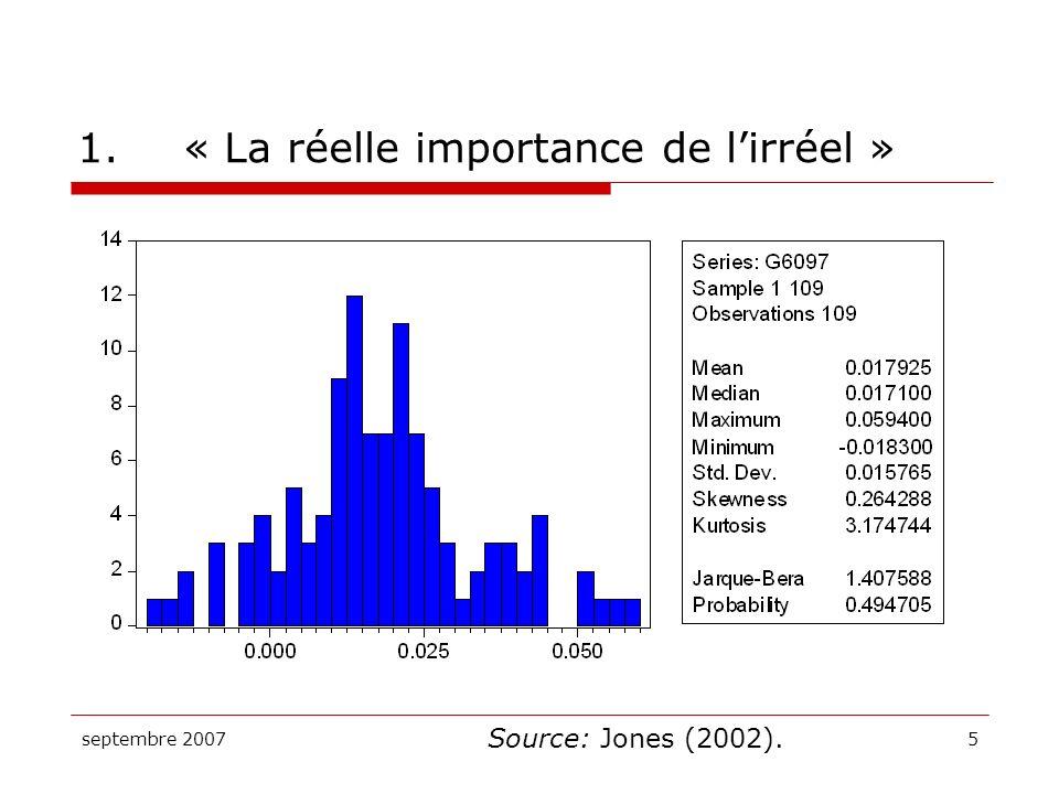 septembre 200736 2.Le modèle de Solow Les changements technologiques Le progrès technologique au rythme g peut être introduit dans le modèle de Solow en remplaçant L par L*E avec E : efficience du travail.