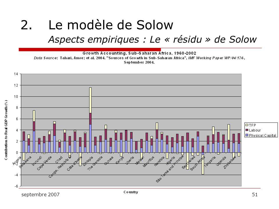 septembre 200751 2.Le modèle de Solow Aspects empiriques : Le « résidu » de Solow