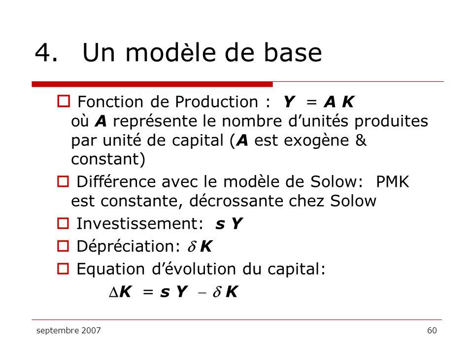 septembre 200760 4.Un mod è le de base Fonction de Production : Y = A K o ù A repr é sente le nombre d unit é s produites par unit é de capital (A est