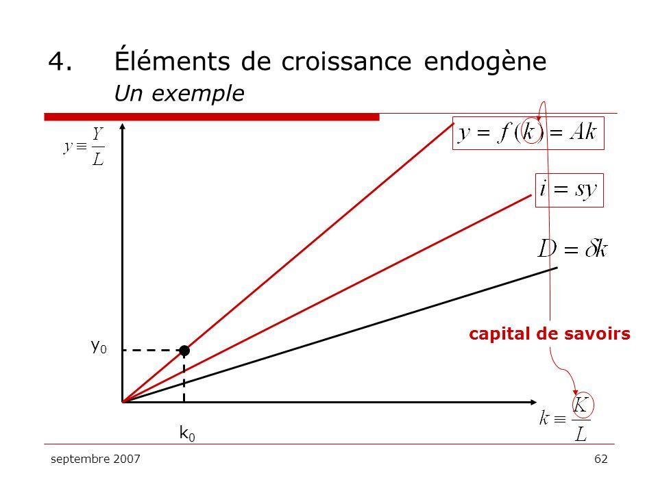 septembre 200762 4.Éléments de croissance endogène Un exemple capital de savoirs k0k0 y0y0