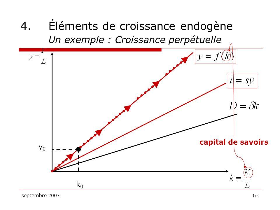 septembre 200763 4.Éléments de croissance endogène Un exemple : Croissance perpétuelle capital de savoirs k0k0 y0y0