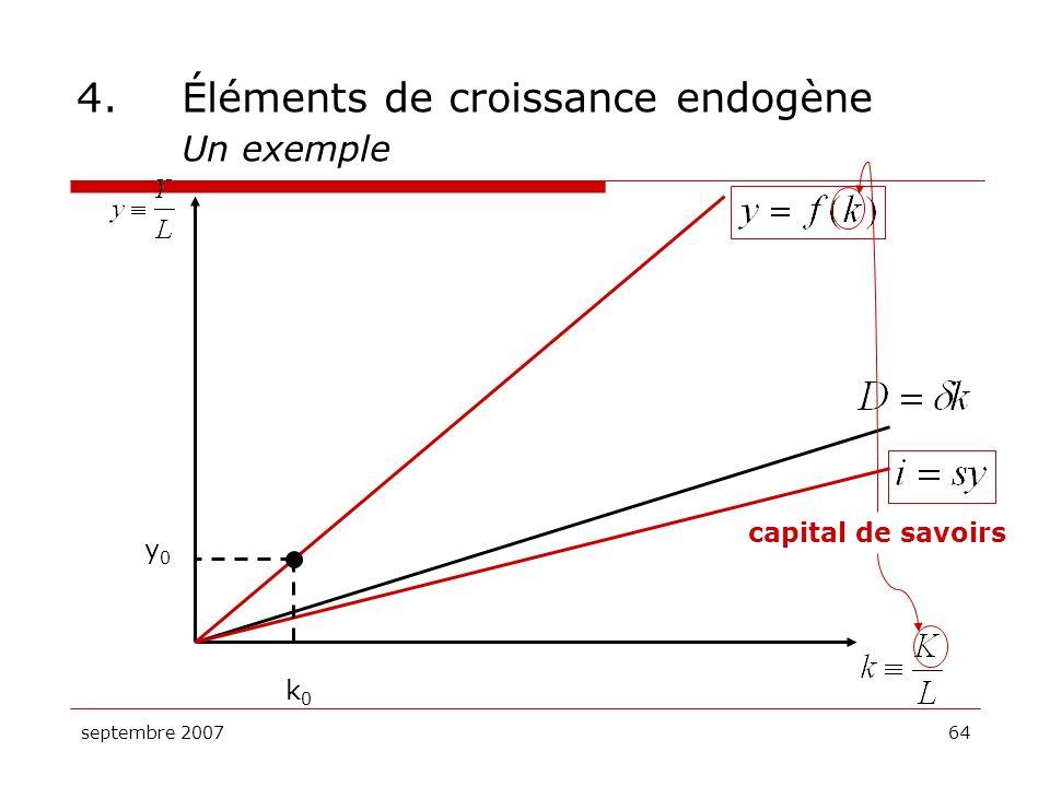 septembre 200764 4.Éléments de croissance endogène Un exemple capital de savoirs k0k0 y0y0
