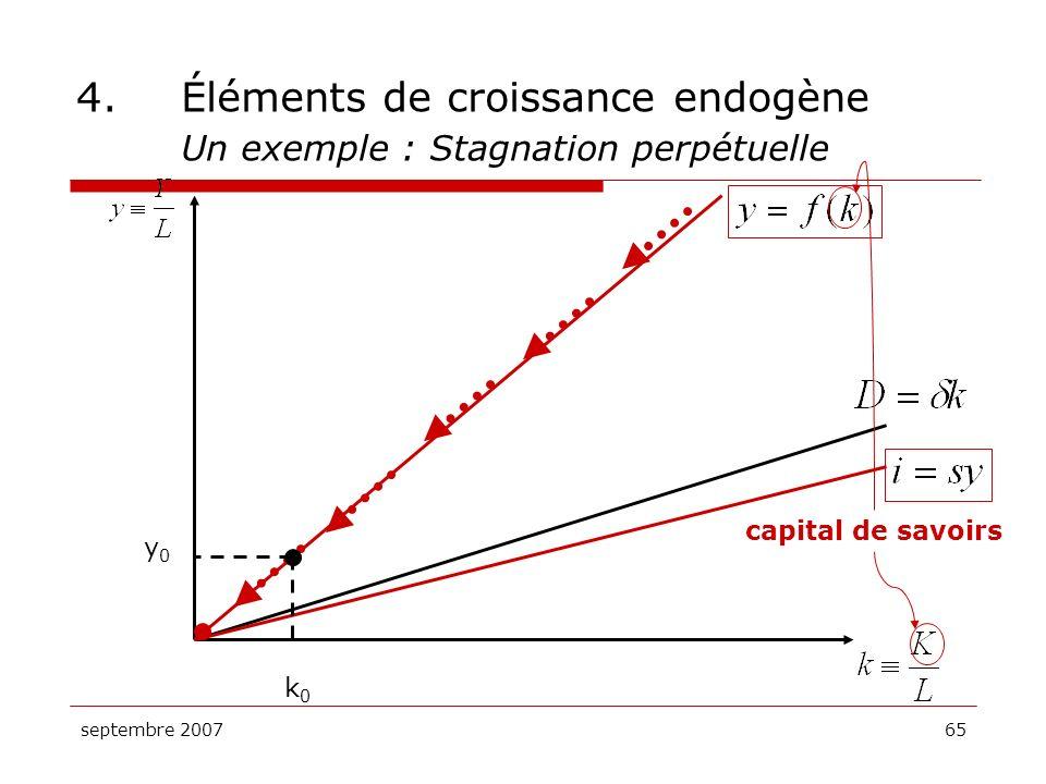 septembre 200765 4.Éléments de croissance endogène Un exemple : Stagnation perpétuelle capital de savoirs k0k0 y0y0