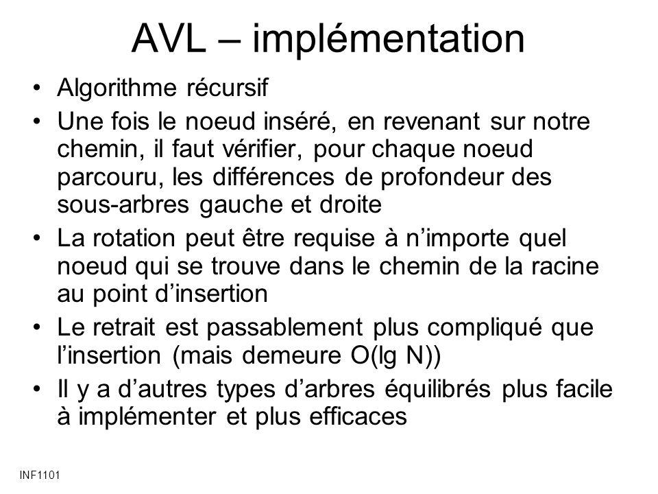 INF1101 AVL – implémentation Algorithme récursif Une fois le noeud inséré, en revenant sur notre chemin, il faut vérifier, pour chaque noeud parcouru, les différences de profondeur des sous-arbres gauche et droite La rotation peut être requise à nimporte quel noeud qui se trouve dans le chemin de la racine au point dinsertion Le retrait est passablement plus compliqué que linsertion (mais demeure O(lg N)) Il y a dautres types darbres équilibrés plus facile à implémenter et plus efficaces