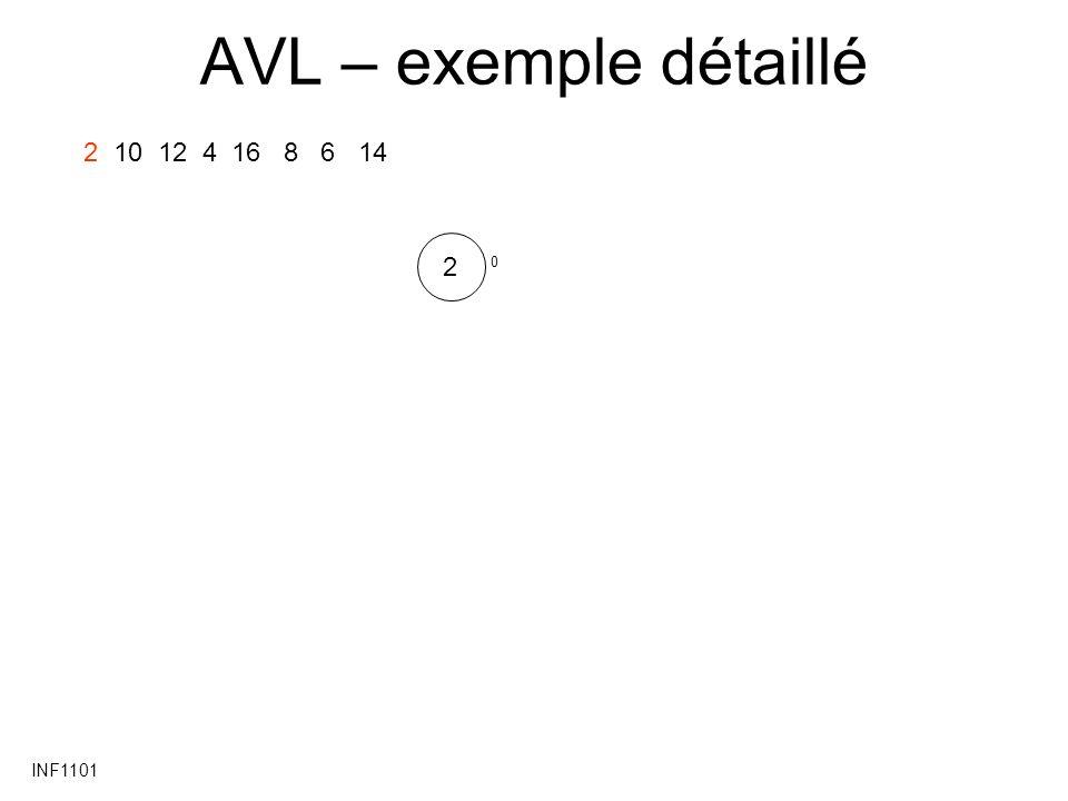 INF1101 AVL – exemple détaillé 2 10 12 4 16 8 6 14 2 0