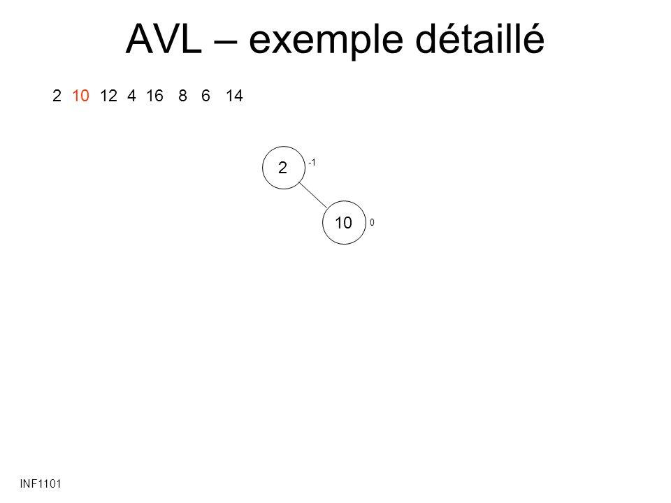 INF1101 AVL – exemple détaillé 2 10 12 4 16 8 6 14 210 0