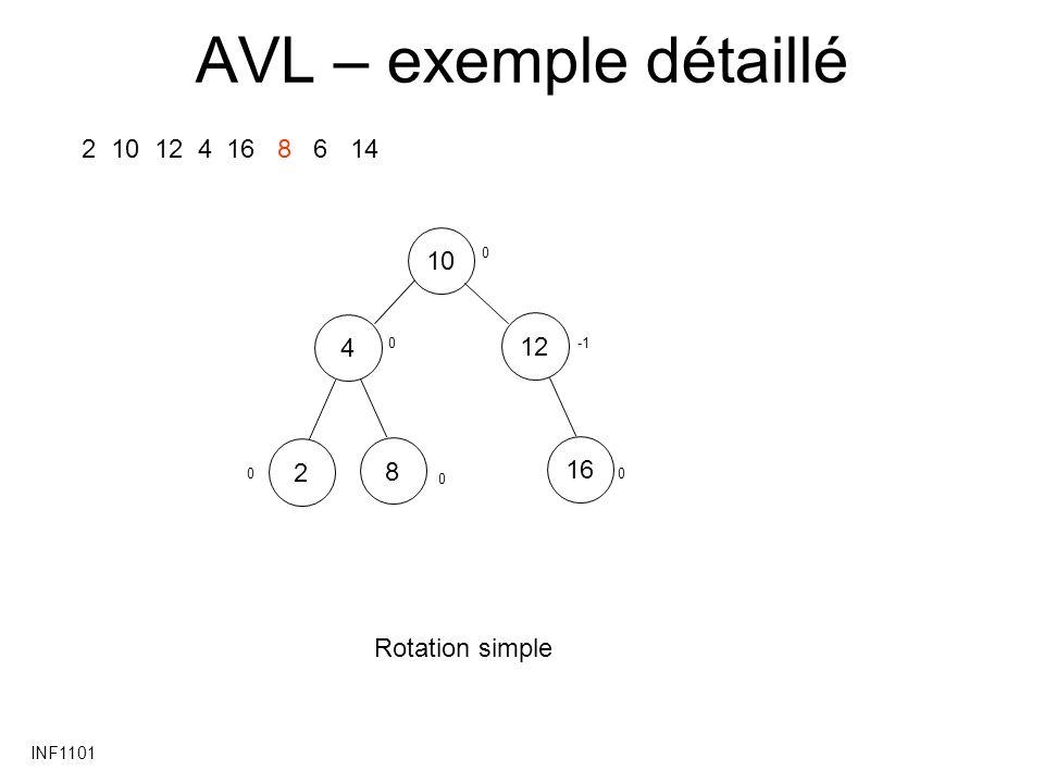INF1101 AVL – exemple détaillé 2 10 12 4 16 8 6 14 101248162 Rotation simple 0 0 0 0 0