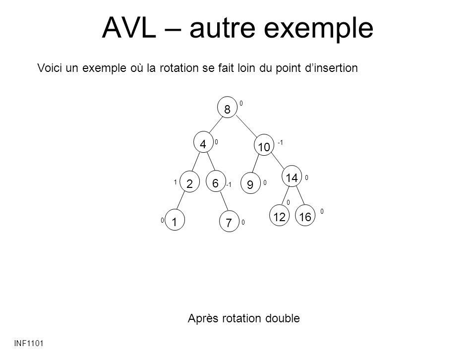 INF1101 AVL – autre exemple 10 1448162612 0 0 1 1 0 9 0 7 0 Après rotation double 0 0 0 Voici un exemple où la rotation se fait loin du point dinsertion