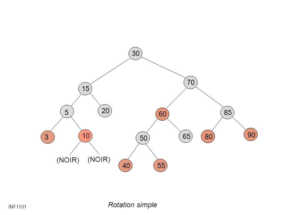 INF1101 30 85 80 90 60 5540 50 65 15 20 70 5 3 10 (NOIR) Rotation simple