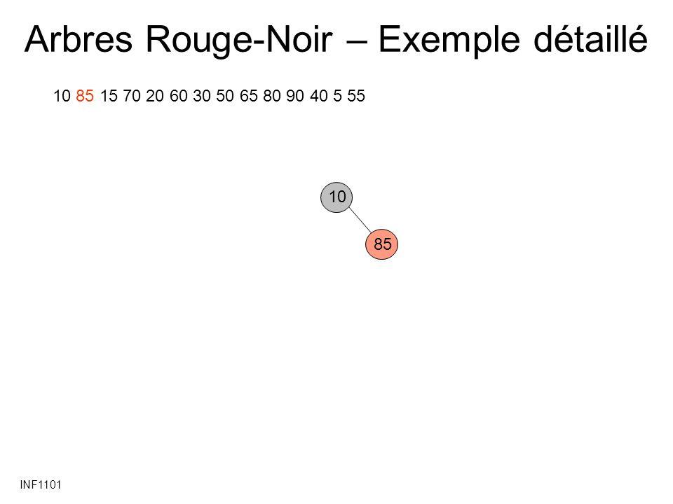 INF1101 Arbres Rouge-Noir – Exemple détaillé 10 85 15 70 20 60 30 50 65 80 90 40 5 55 10 85