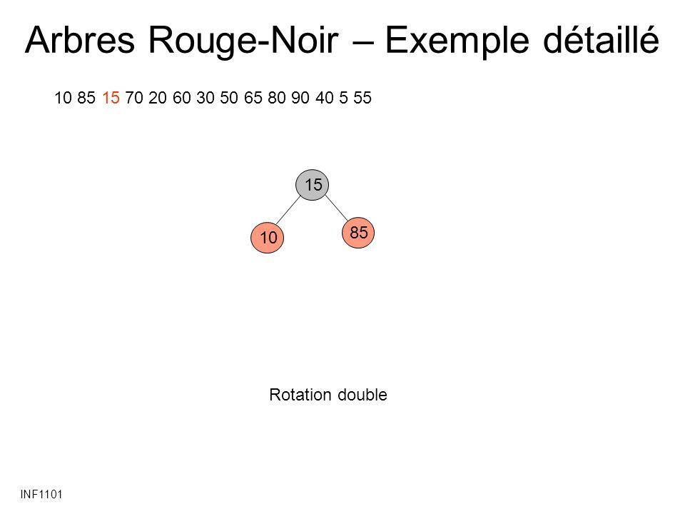 INF1101 Arbres Rouge-Noir – Exemple détaillé 10 85 15 70 20 60 30 50 65 80 90 40 5 55 15 85 10 Rotation double
