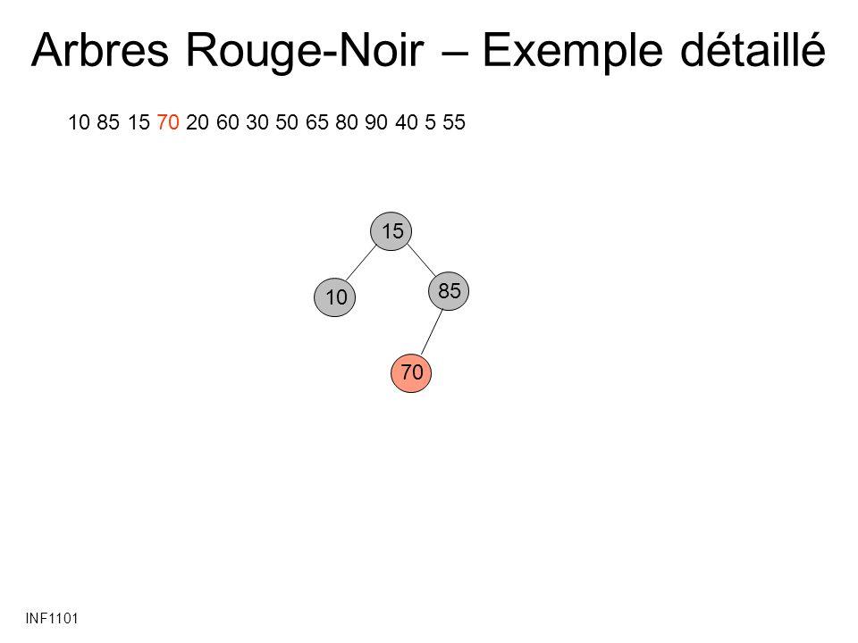 INF1101 Arbres Rouge-Noir – Exemple détaillé 10 85 15 70 20 60 30 50 65 80 90 40 5 55 15 85 10 70