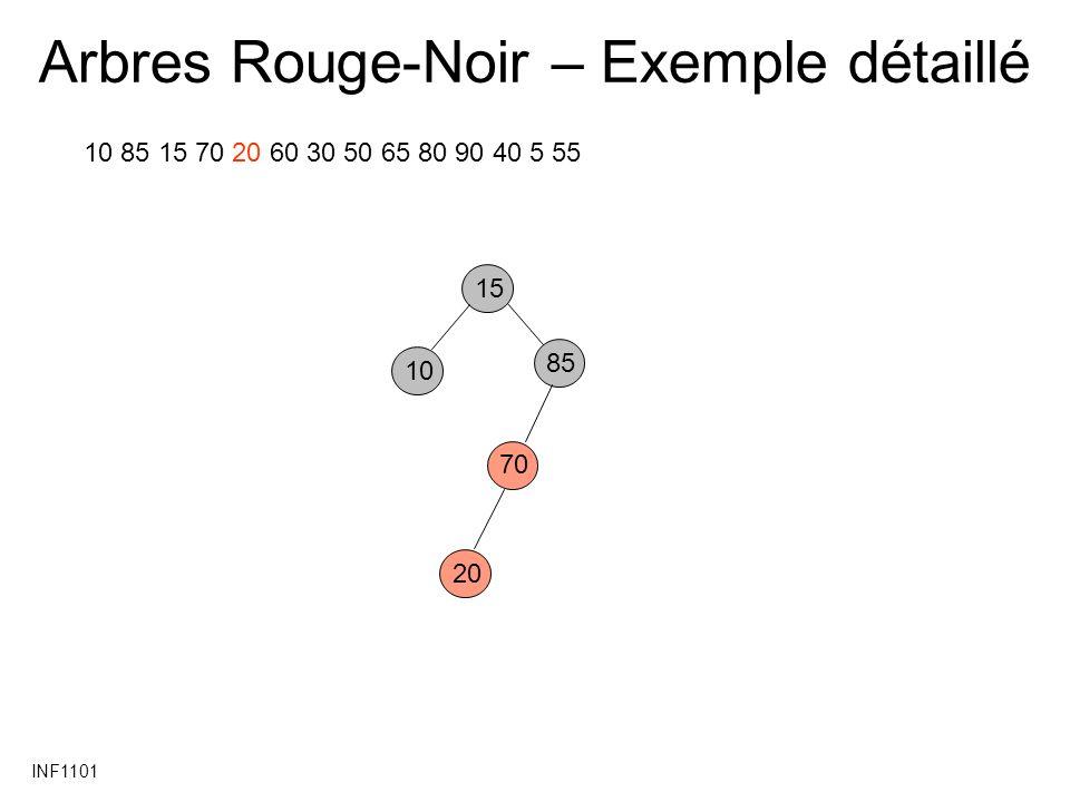 INF1101 Arbres Rouge-Noir – Exemple détaillé 10 85 15 70 20 60 30 50 65 80 90 40 5 55 15 85 10 70 20