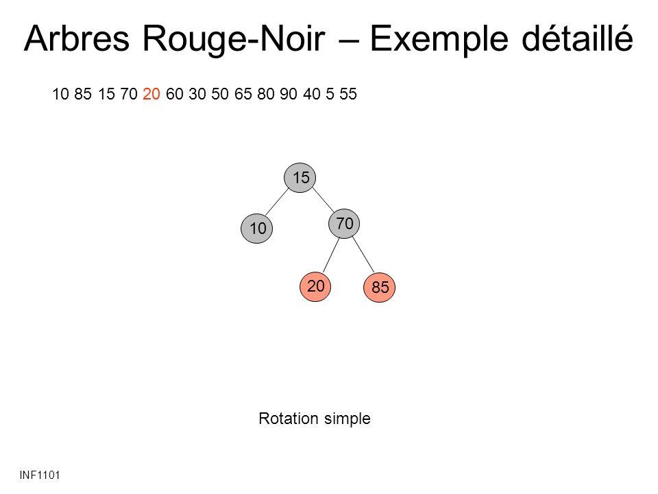 INF1101 Arbres Rouge-Noir – Exemple détaillé 10 85 15 70 20 60 30 50 65 80 90 40 5 55 15 70 10 20 85 Rotation simple