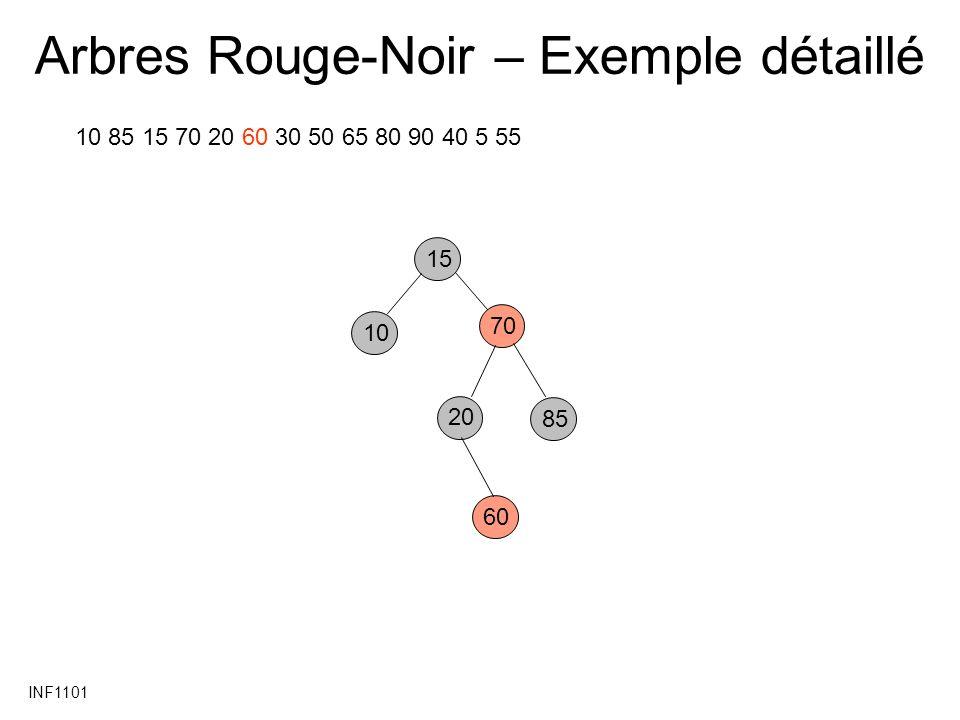 INF1101 Arbres Rouge-Noir – Exemple détaillé 10 85 15 70 20 60 30 50 65 80 90 40 5 55 15 70 10 20 85 60