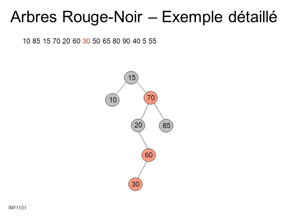 INF1101 Arbres Rouge-Noir – Exemple détaillé 10 85 15 70 20 60 30 50 65 80 90 40 5 55 15 70 10 20 85 60 30