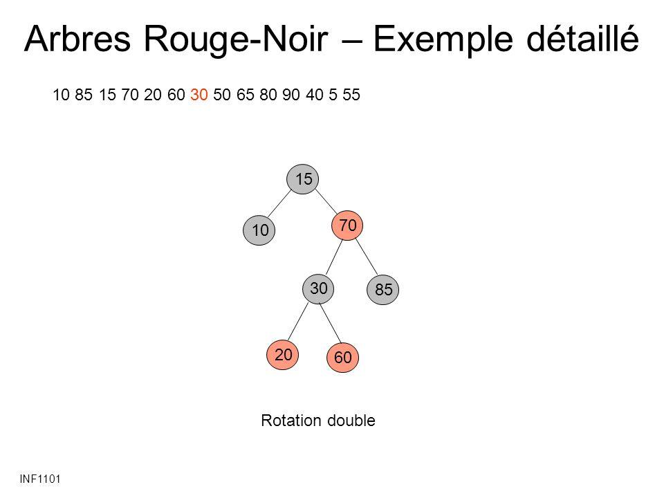 INF1101 Arbres Rouge-Noir – Exemple détaillé 10 85 15 70 20 60 30 50 65 80 90 40 5 55 15 70 10 30 85 60 20 Rotation double