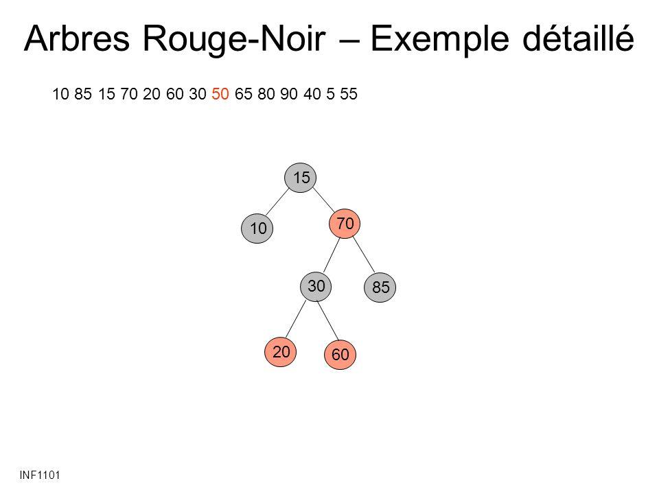 INF1101 Arbres Rouge-Noir – Exemple détaillé 10 85 15 70 20 60 30 50 65 80 90 40 5 55 15 70 10 30 85 60 20