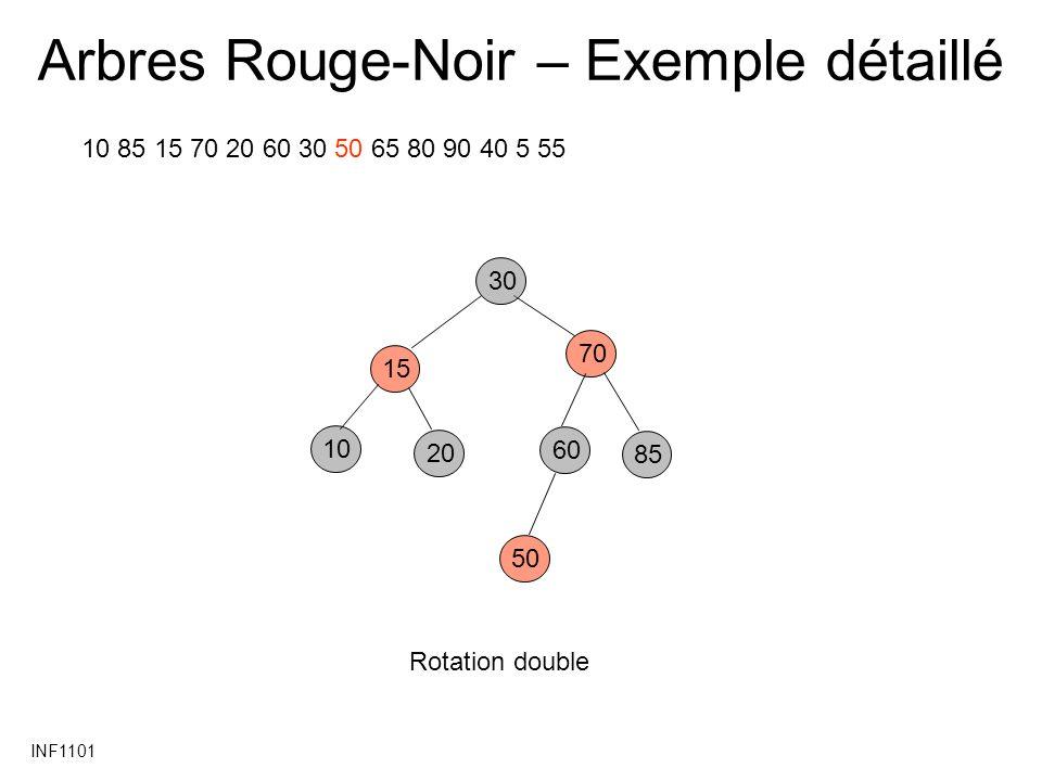 INF1101 Arbres Rouge-Noir – Exemple détaillé 10 85 15 70 20 60 30 50 65 80 90 40 5 55 15 70 10 30 85 60 20 50 Rotation double
