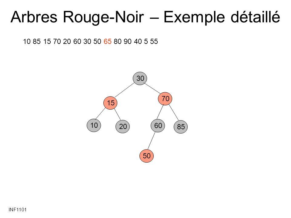 INF1101 Arbres Rouge-Noir – Exemple détaillé 10 85 15 70 20 60 30 50 65 80 90 40 5 55 15 70 10 30 85 60 20 50