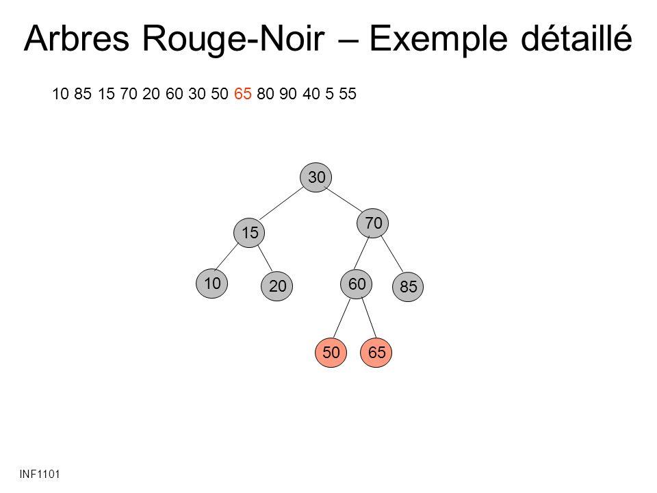 INF1101 Arbres Rouge-Noir – Exemple détaillé 10 85 15 70 20 60 30 50 65 80 90 40 5 55 15 70 10 30 85 60 20 50 65