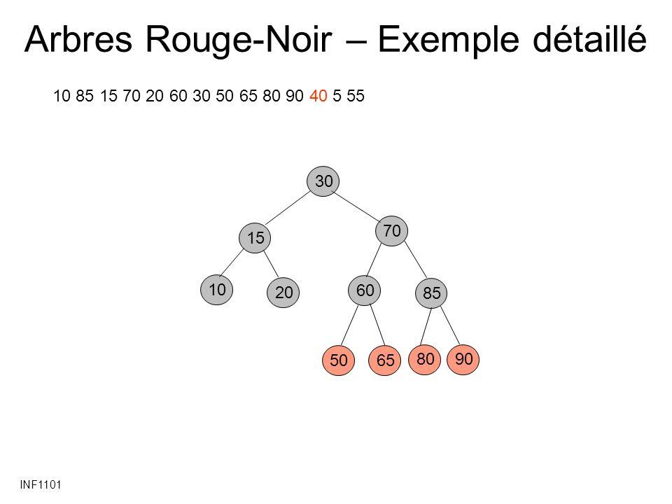 INF1101 Arbres Rouge-Noir – Exemple détaillé 10 85 15 70 20 60 30 50 65 80 90 40 5 55 15 70 10 30 85 60 20 50 65 8090