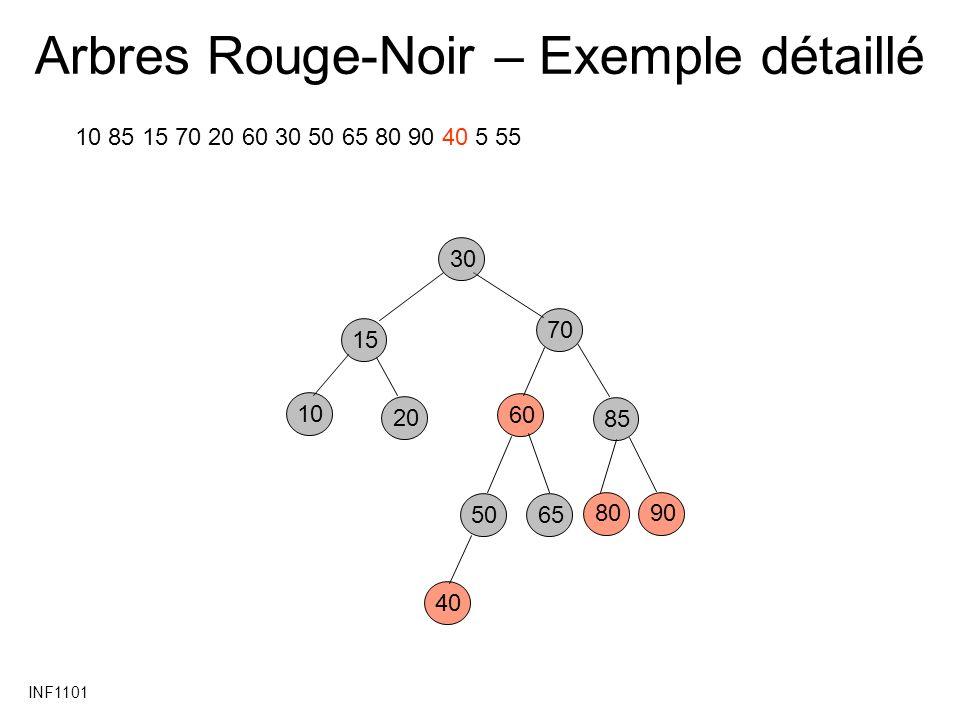 INF1101 Arbres Rouge-Noir – Exemple détaillé 10 85 15 70 20 60 30 50 65 80 90 40 5 55 15 70 10 30 85 60 20 50 65 8090 40