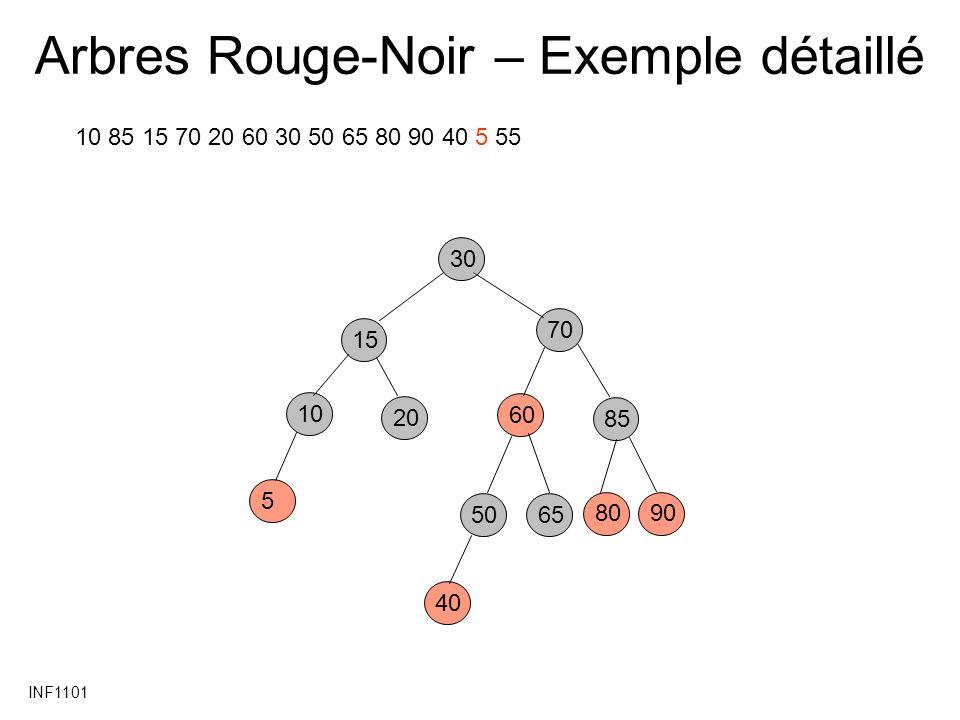 INF1101 Arbres Rouge-Noir – Exemple détaillé 10 85 15 70 20 60 30 50 65 80 90 40 5 55 15 70 10 30 85 60 20 50 65 8090 40 5