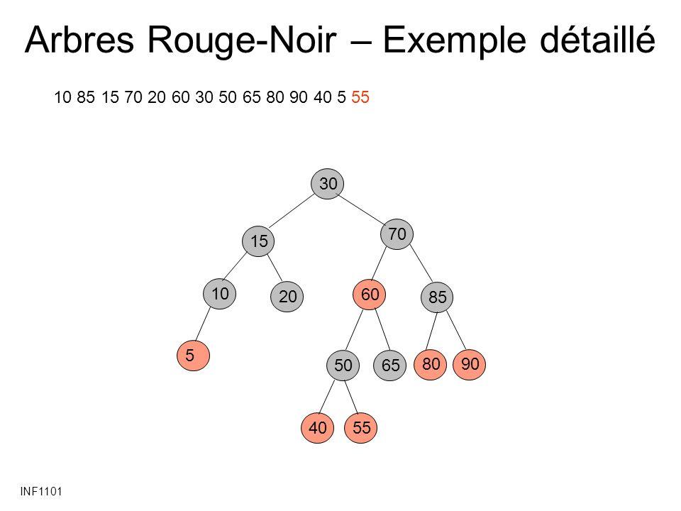 INF1101 Arbres Rouge-Noir – Exemple détaillé 10 85 15 70 20 60 30 50 65 80 90 40 5 55 15 70 10 30 85 60 20 50 65 8090 40 5 55