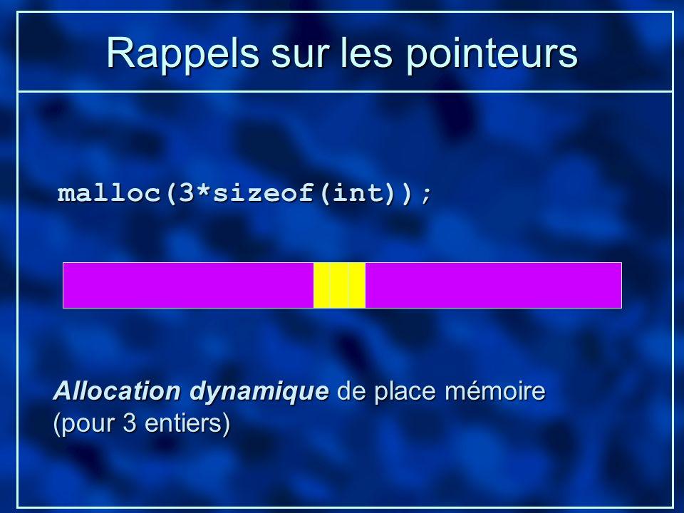 malloc(3*sizeof(int)); Allocation dynamique de place mémoire (pour 3 entiers) Rappels sur les pointeurs