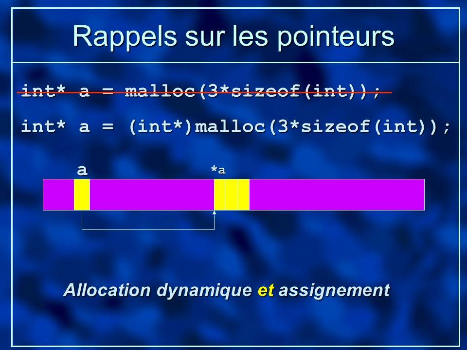 int* a = malloc(3*sizeof(int)); Allocation dynamique et assignement int* a = (int*)malloc(3*sizeof(int)); Rappels sur les pointeurs a *a