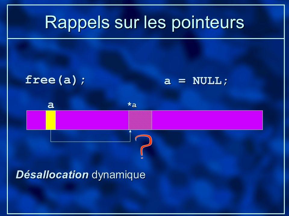 Désallocation dynamique free(a); Rappels sur les pointeurs a a = NULL; *a