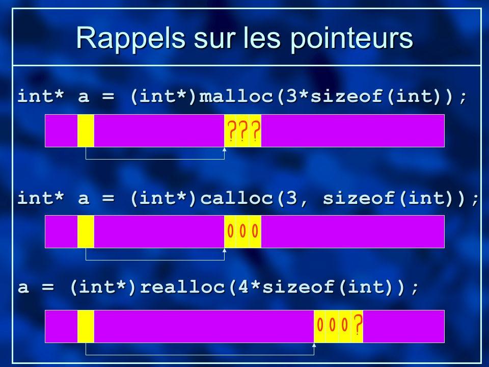 int* a = (int*)malloc(3*sizeof(int)); int* a = (int*)calloc(3, sizeof(int)); Rappels sur les pointeurs a = (int*)realloc(4*sizeof(int));